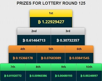 Freebitco.in review - free lottery tickets